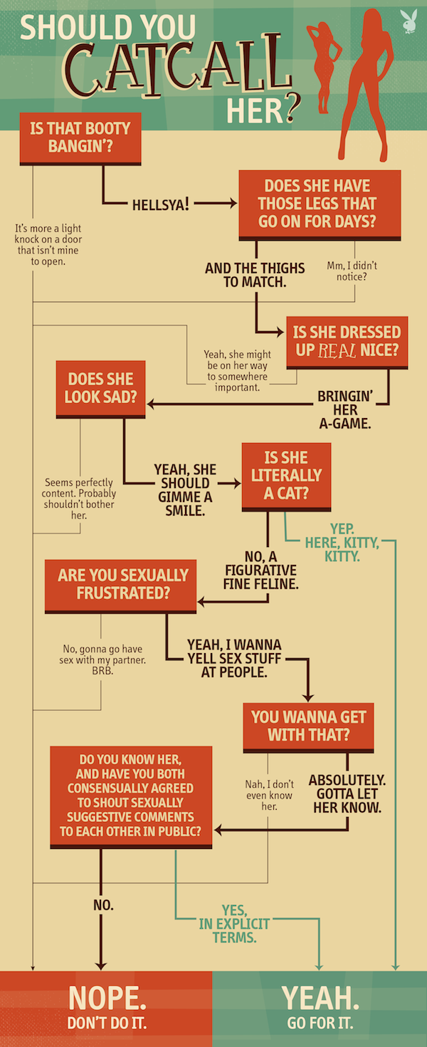 should-you-catcall-her
